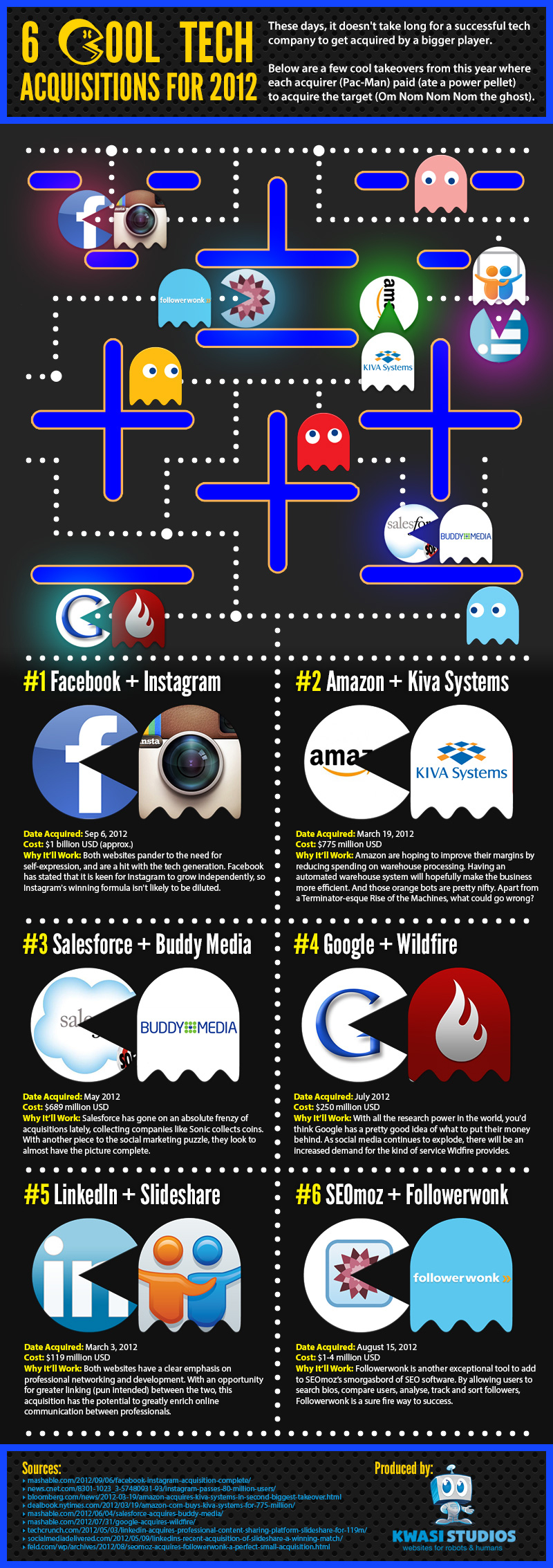 6-cool-tech-acquisitions-2012.jpg