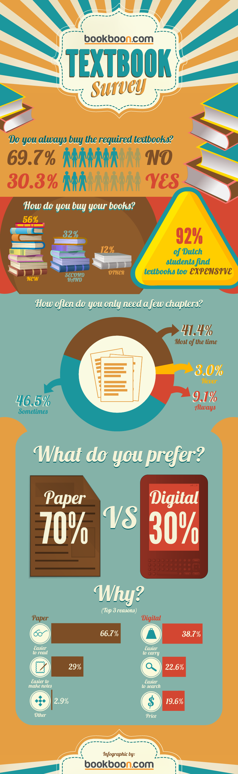 BOOKBOON_INFOGRAPHIC_V5.0_30082012.png