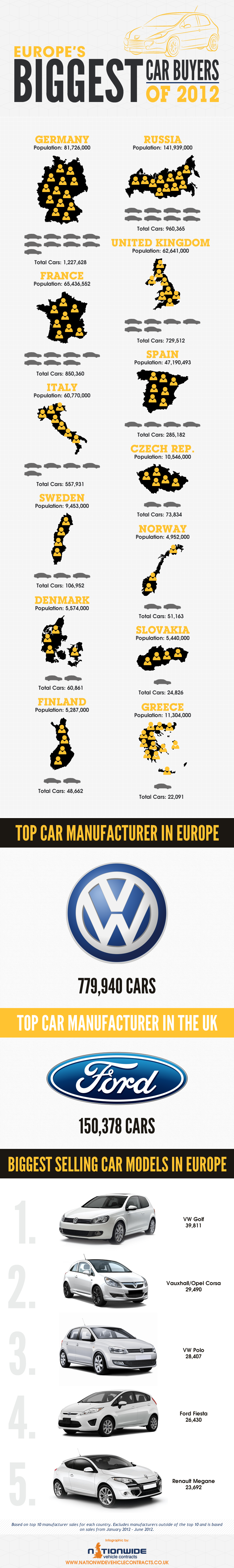EUROPESBIGGESTCARBUYERS_V1.0_23082012.png
