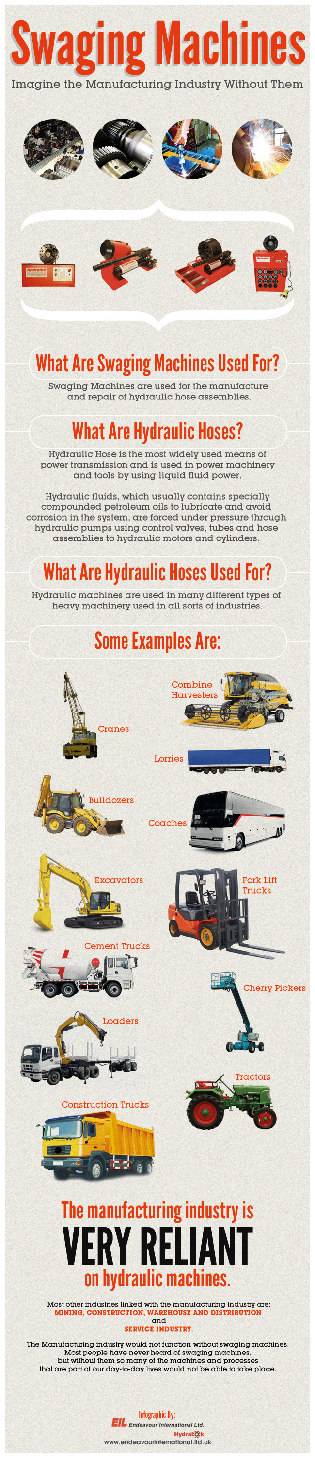 SWAGING_MACHINES_INFOGRAPHIC_V4.0_24022012.jpg